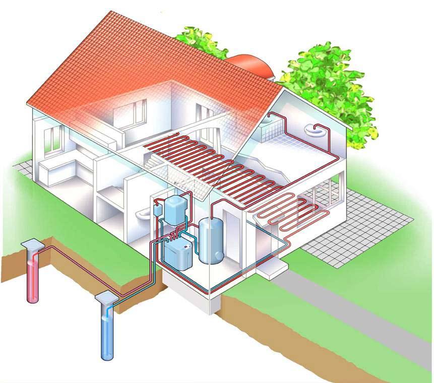 Warmtepomp systemen